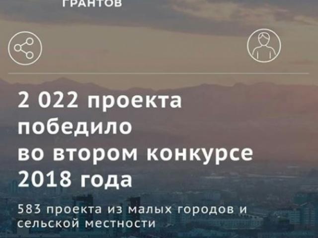 31 октября 2018 года. Для нас огромная честь второй раз быть удостоенными гранта Президента РФ от Фонд президентских грантов